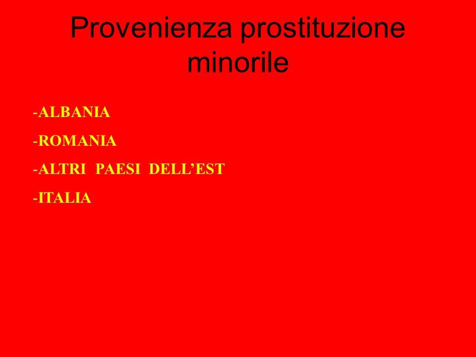 Provenienza prostituzione minorile -ALBANIA -ROMANIA -ALTRI PAESI DELLEST -ITALIA