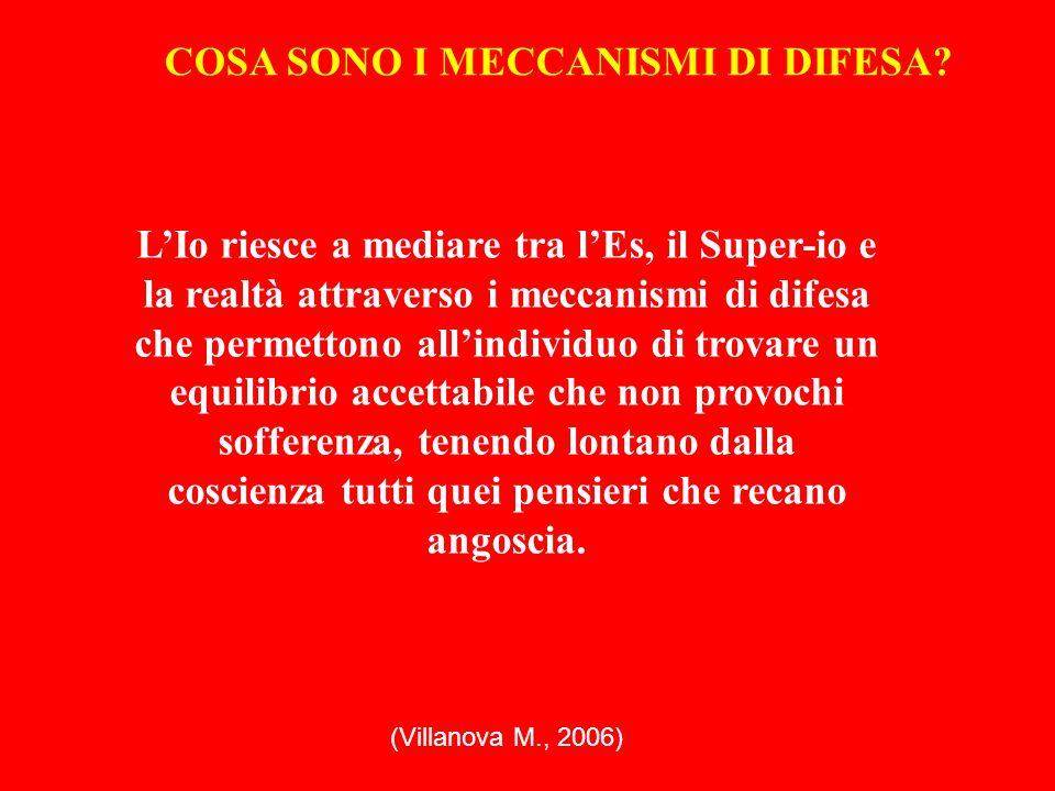 IO IDEALE IO ES SUPER-IOCONSCIO INCONSCIO M. Villanova 2006
