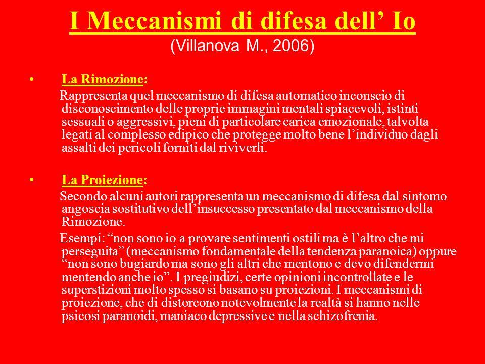 COSA SONO I MECCANISMI DI DIFESA.