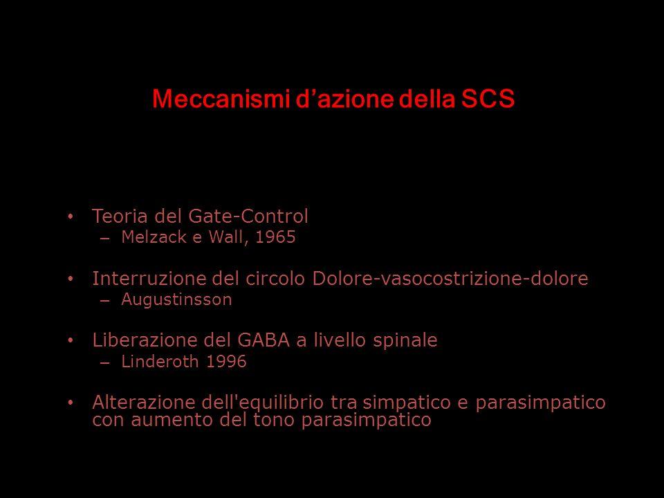 Meccanismi dazione della SCS Teoria del Gate-Control – Melzack e Wall, 1965 Interruzione del circolo Dolore-vasocostrizione-dolore – Augustinsson Libe