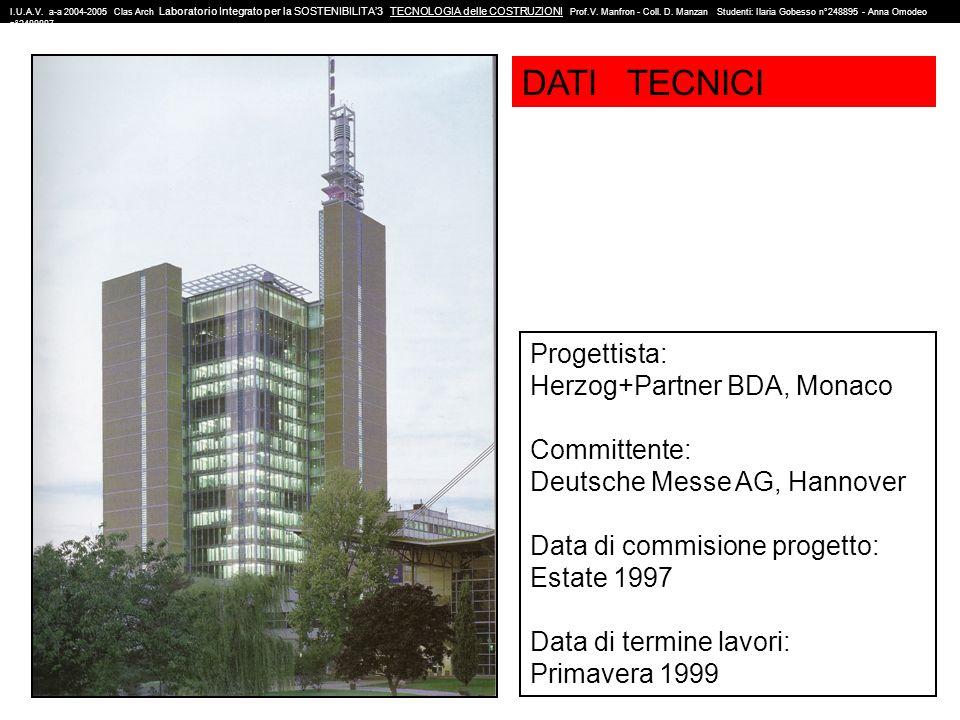 Costi di costruzione: 7020/m 2 Costi operativi (energia): 23 m 2 Costi operativi (energia) per edifici con tecnologia convenzionale: 29 – 73/m 2 I.U.A.V.