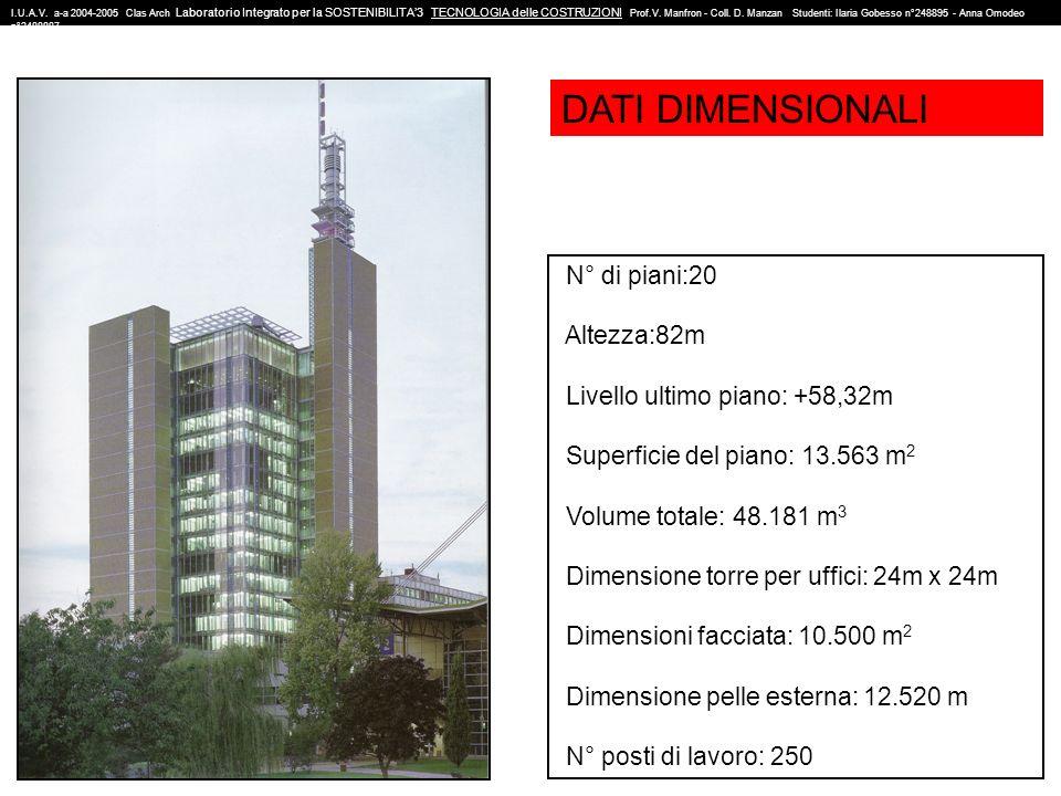 3 1 6 8 2 2 7 7 4 1 entrata 2 bussola di entrata 3 accesso veicoli 4 corridoio accesso ascensori 5 collegamento con gli edifici esistenti 6 uffici esistenti 7 scale di emergenza 8 montacarichi 5 I.U.A.V.