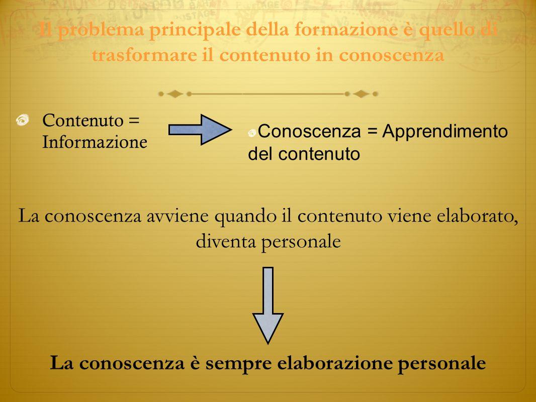 Contenuto = Informazione La conoscenza avviene quando il contenuto viene elaborato, diventa personale La conoscenza è sempre elaborazione personale Il