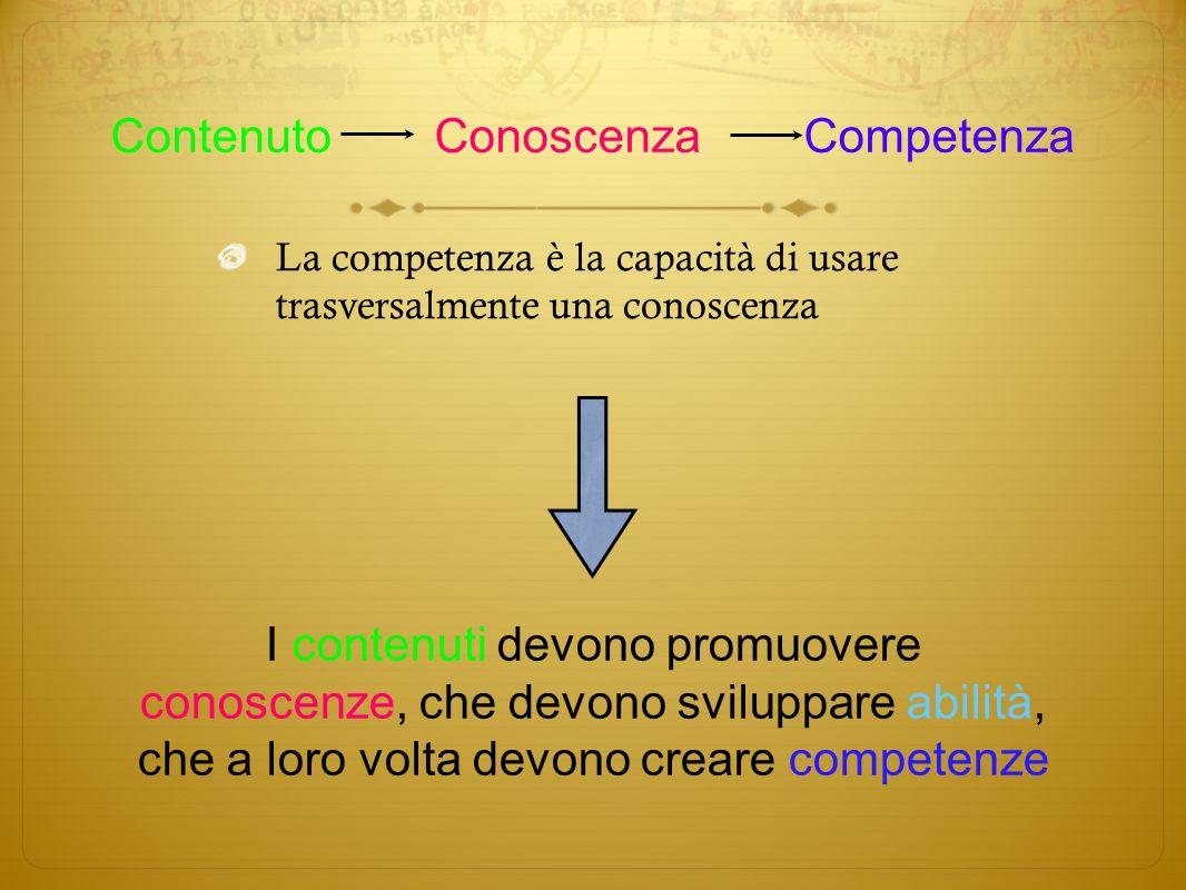 La competenza è la capacità di usare trasversalmente una conoscenza Contenuto Conoscenza Competenza I contenuti devono promuovere conoscenze, che devo