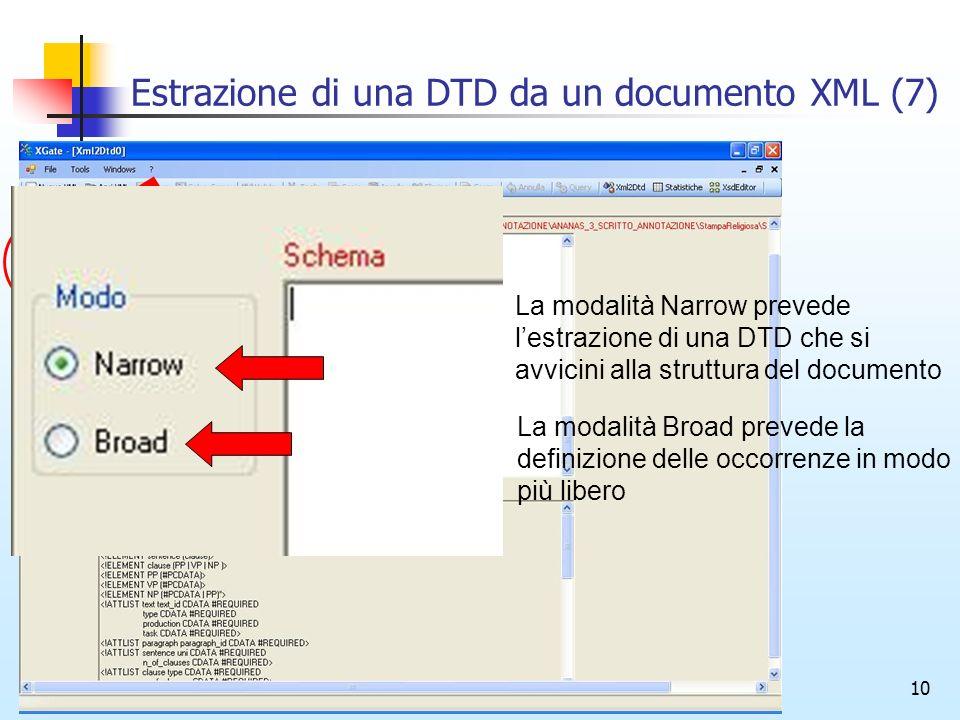 10 Estrazione di una DTD da un documento XML (7) La modalità Narrow prevede lestrazione di una DTD che si avvicini alla struttura del documento La modalità Broad prevede la definizione delle occorrenze in modo più libero