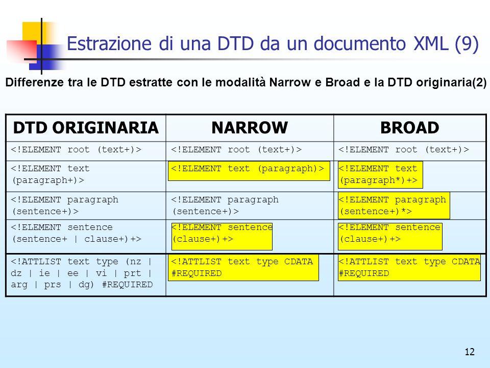 12 Estrazione di una DTD da un documento XML (9) Differenze tra le DTD estratte con le modalità Narrow e Broad e la DTD originaria(2) DTD ORIGINARIANARROWBROAD <!ATTLIST text type (nz | dz | ie | ee | vi | prt | arg | prs | dg) #REQUIRED <!ATTLIST text type CDATA #REQUIRED