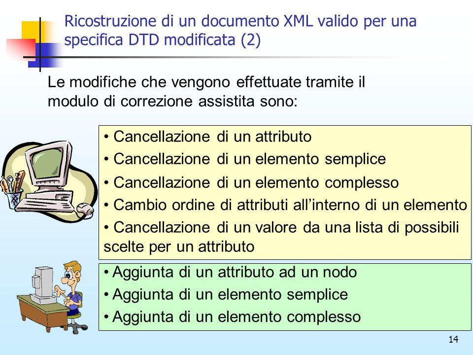 14 Ricostruzione di un documento XML valido per una specifica DTD modificata (2) Le modifiche che vengono effettuate tramite il modulo di correzione a