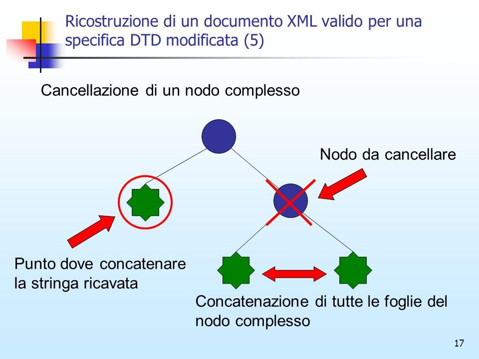 17 Ricostruzione di un documento XML valido per una specifica DTD modificata (5) Cancellazione di un nodo complesso Nodo da cancellare Concatenazione di tutte le foglie del nodo complesso Punto dove concatenare la stringa ricavata