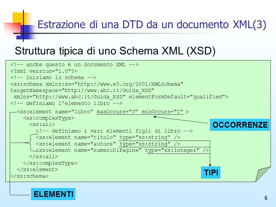 6 Estrazione di una DTD da un documento XML(3) Struttura tipica di uno Schema XML (XSD) ELEMENTI OCCORRENZE TIPI