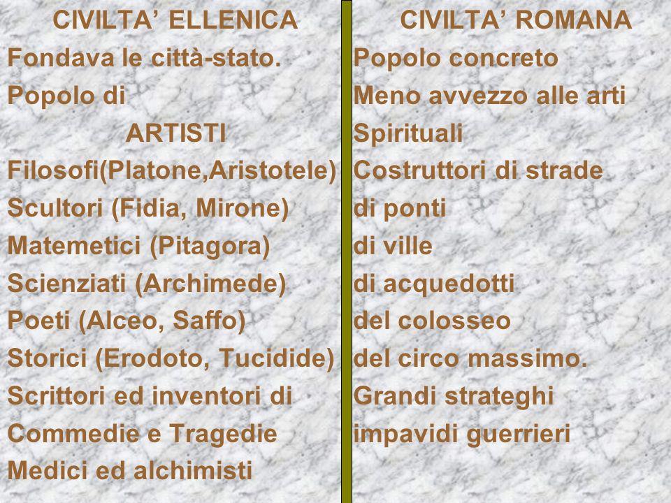 CIVILTA ELLENICA Fondava le città-stato. Popolo di ARTISTI Filosofi(Platone,Aristotele) Scultori (Fidia, Mirone) Matemetici (Pitagora) Scienziati (Arc