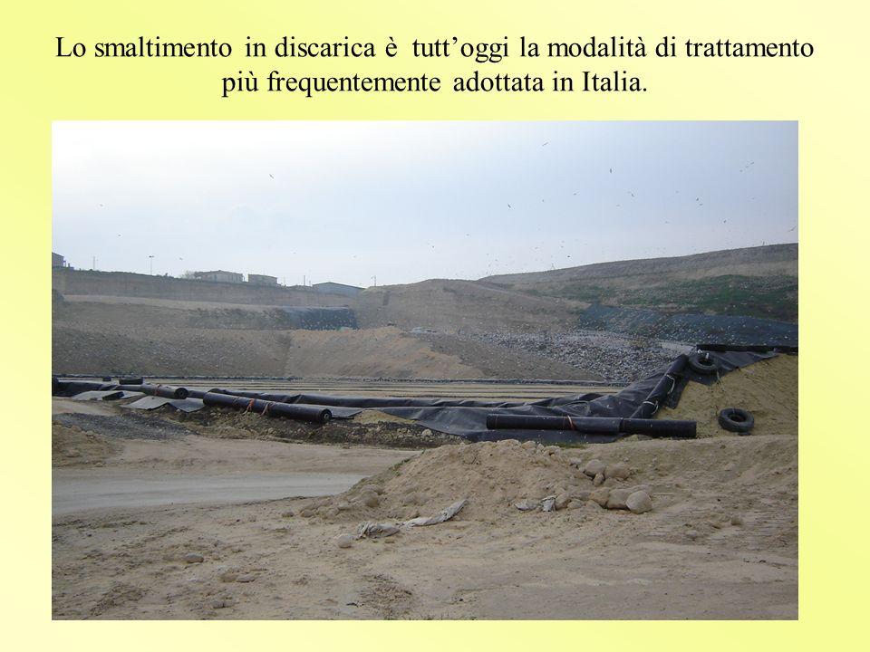 1 POLO AMBIENTE ITI Cannizzaro Catania La discarica Anno Scolastico 2009-2010 Referente progetto: Prof.ssa Angela Percolla