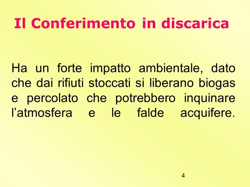 3 In alcune aree dellItalia meridionale, è ancora diffuso il ricorso a discariche abusive. Più in generale, manca un corretto e rigoroso controllo del