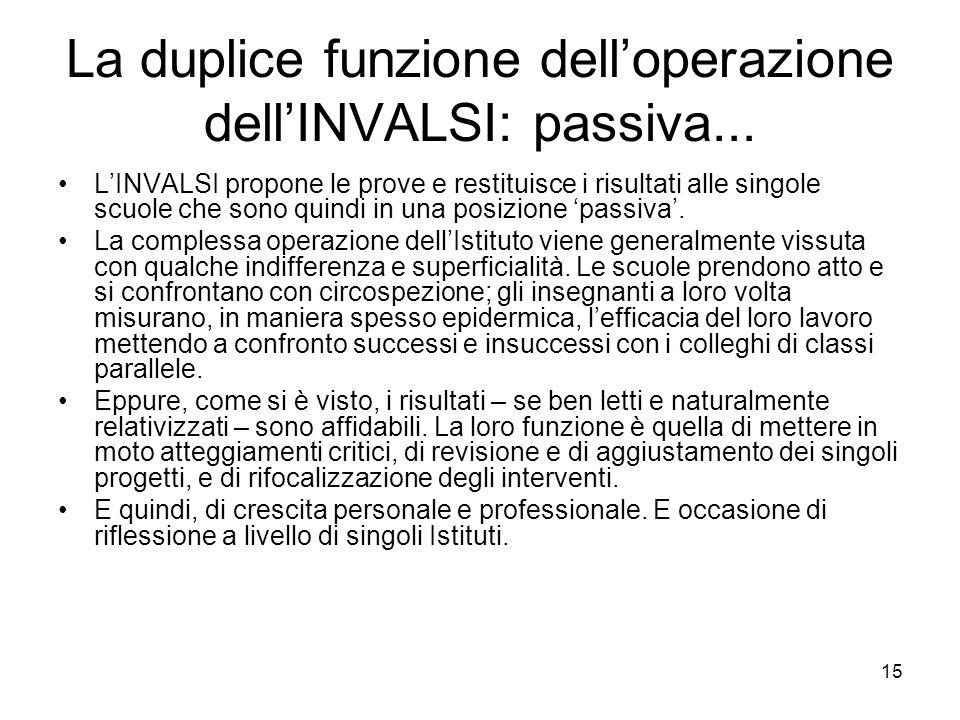 15 La duplice funzione delloperazione dellINVALSI: passiva... LINVALSI propone le prove e restituisce i risultati alle singole scuole che sono quindi