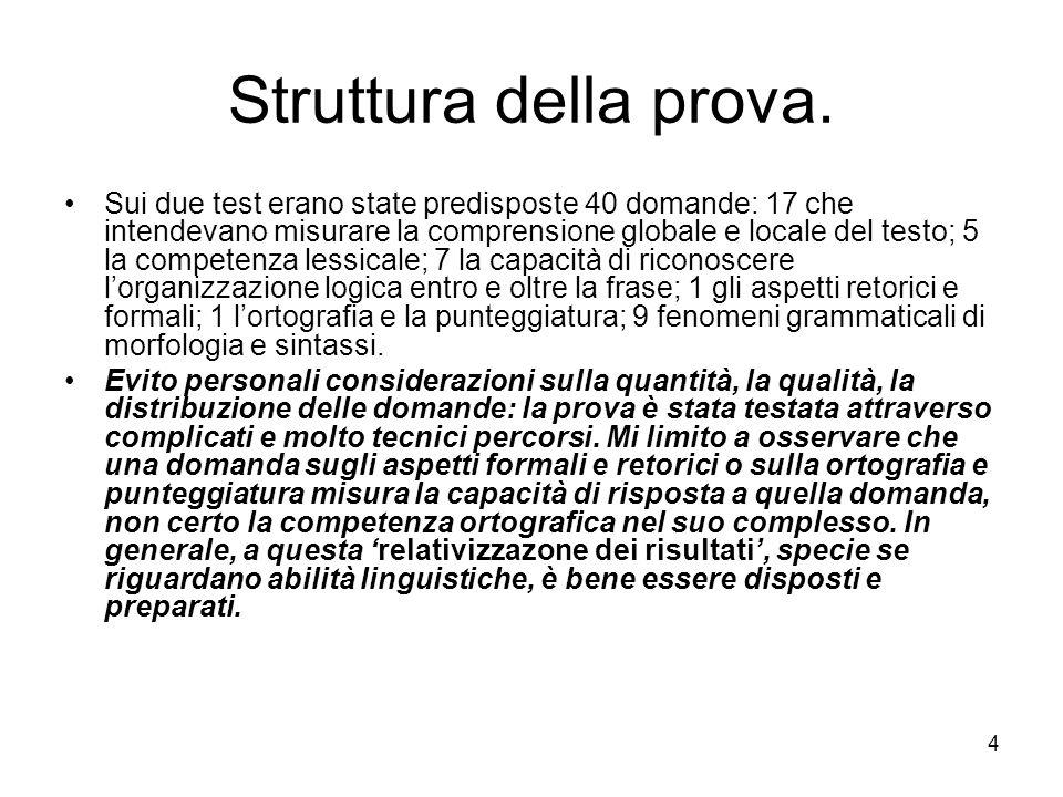5 I risultati di una scuola del Bellunese.
