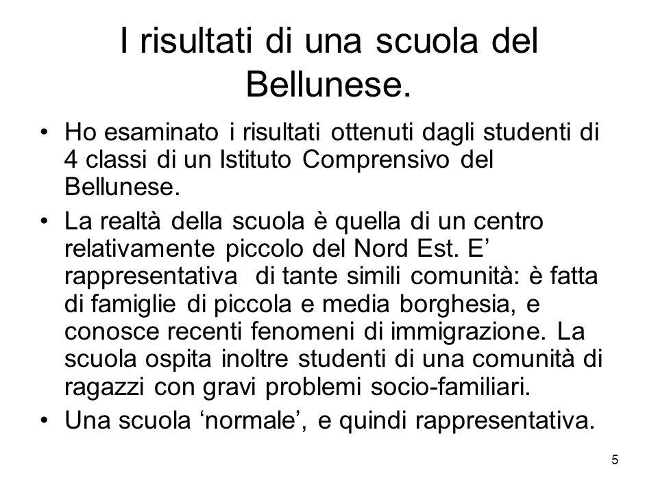 5 I risultati di una scuola del Bellunese. Ho esaminato i risultati ottenuti dagli studenti di 4 classi di un Istituto Comprensivo del Bellunese. La r