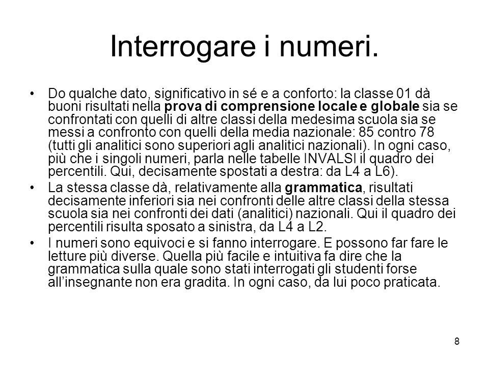 8 Interrogare i numeri.