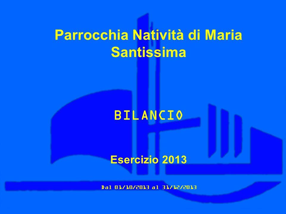 Parrocchia Natività di Maria Santissima BILANCIO Esercizio 2013 Dal 01/10/2013 al 31/12/2013 Attività Gruppo Conto Sottoconto Saldo Sottoconto Saldo Conto Saldo Gruppo 01 ATTIVITA STATO PATRIMONIALE 6.274.216,44 1 IMMOBILI 6.000.000,00 1A Complesso pastorale Ss.