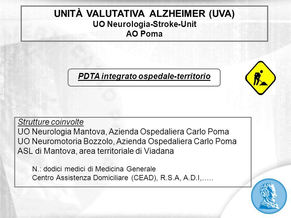 Strutture coinvolte UO Neurologia Mantova, Azienda Ospedaliera Carlo Poma UO Neuromotoria Bozzolo, Azienda Ospedaliera Carlo Poma ASL di Mantova, area
