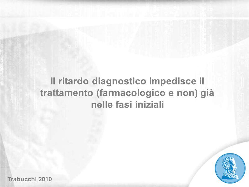 Il ritardo diagnostico impedisce il trattamento (farmacologico e non) già nelle fasi iniziali Trabucchi 2010