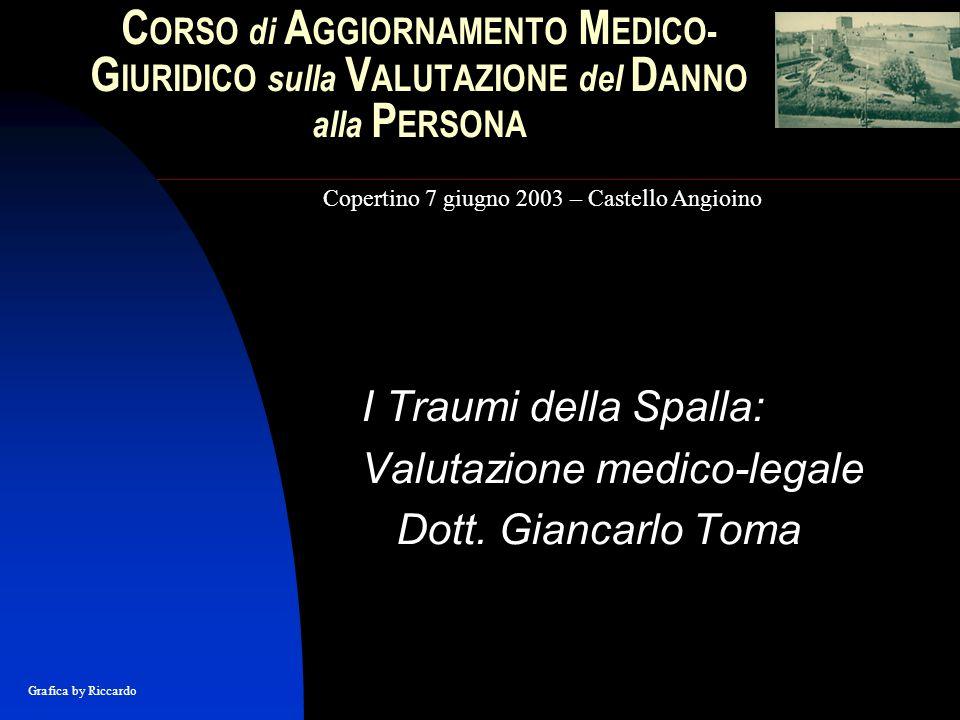 C ORSO di A GGIORNAMENTO M EDICO- G IURIDICO sulla V ALUTAZIONE del D ANNO alla P ERSONA I Traumi della Spalla: Valutazione medico-legale Dott. Gianca