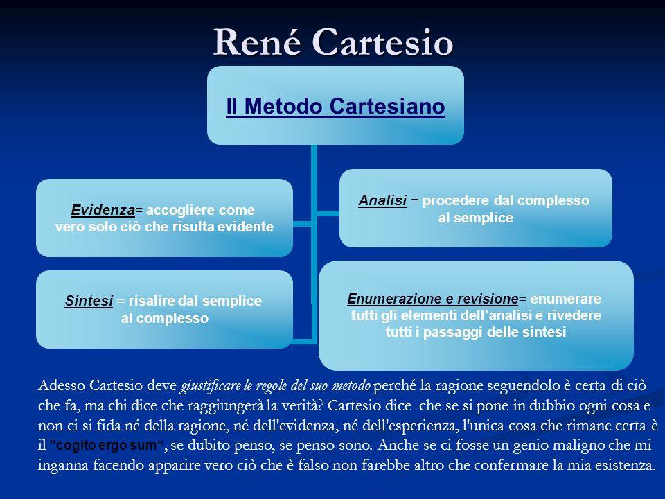 René Cartesio Il Metodo Cartesiano Evidenza= accogliere come vero solo ciò che risulta evidente Analisi = procedere dal complesso al semplice Sintesi