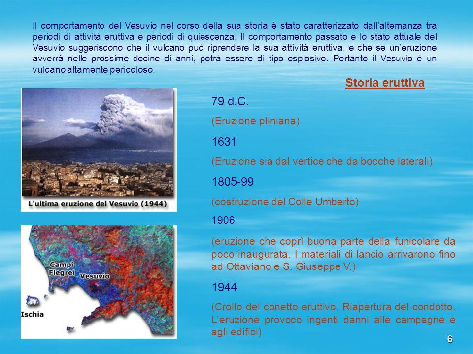 6 Il comportamento del Vesuvio nel corso della sua storia è stato caratterizzato dallalternanza tra periodi di attività eruttiva e periodi di quiescen
