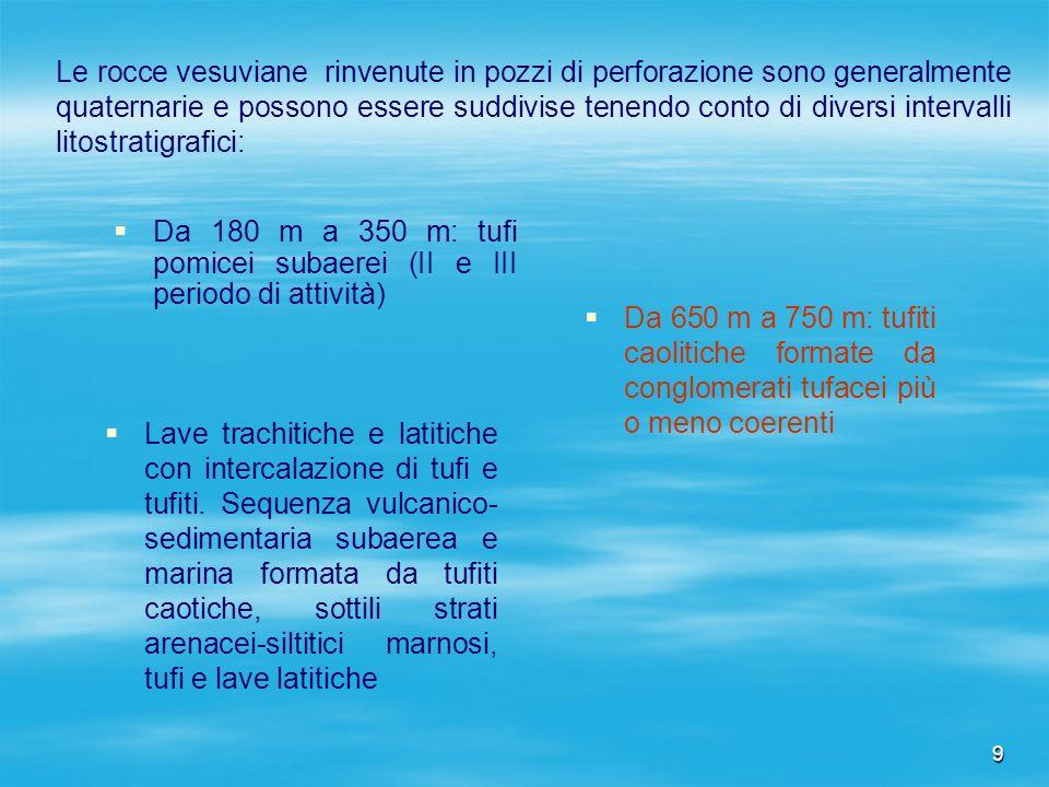 10 Carta geologica schematica del Somma-Vesuvio