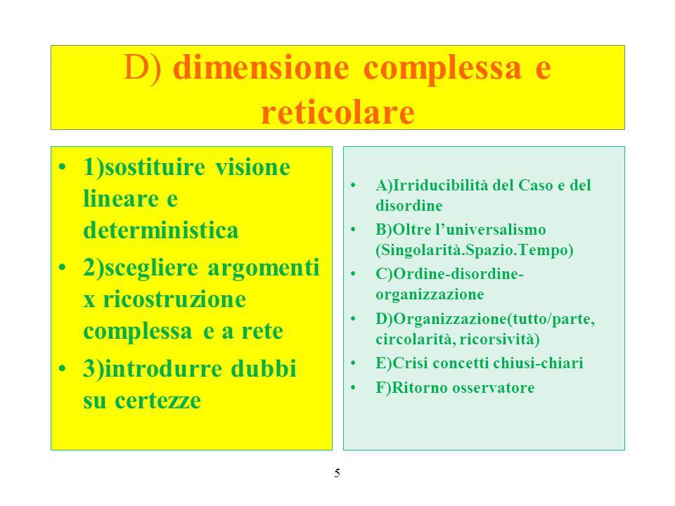 5 D) dimensione complessa e reticolare 1)sostituire visione lineare e deterministica 2)scegliere argomenti x ricostruzione complessa e a rete 3)introdurre dubbi su certezze A)Irriducibilità del Caso e del disordine B)Oltre luniversalismo (Singolarità.Spazio.Tempo) C)Ordine-disordine- organizzazione D)Organizzazione(tutto/parte, circolarità, ricorsività) E)Crisi concetti chiusi-chiari F)Ritorno osservatore