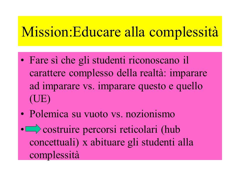 Mission:Educare alla complessità Fare sì che gli studenti riconoscano il carattere complesso della realtà: imparare ad imparare vs.