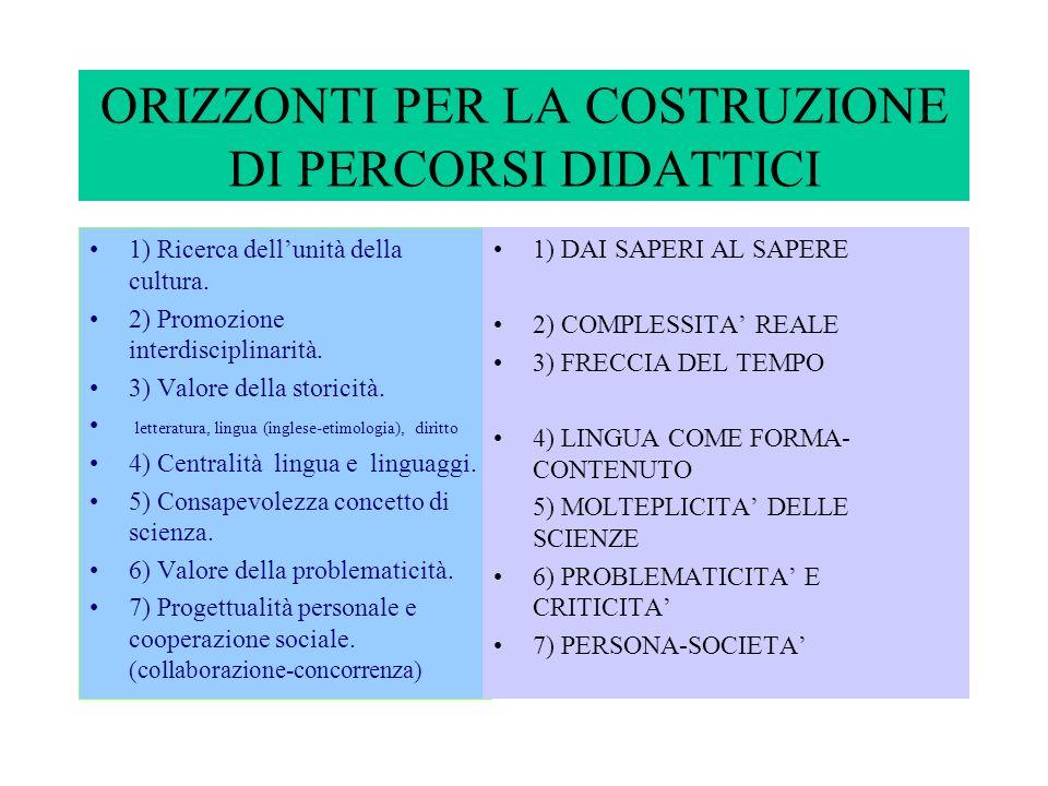 ORIZZONTI PER LA COSTRUZIONE DI PERCORSI DIDATTICI 1) Ricerca dellunità della cultura.