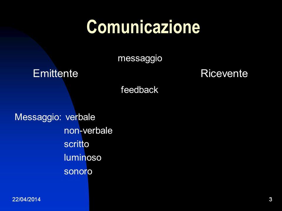22/04/20143 Comunicazione messaggio Emittente Ricevente feedback Messaggio: verbale non-verbale scritto luminoso sonoro