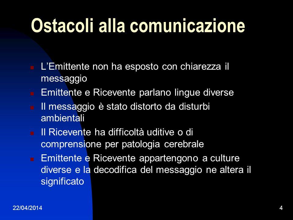 22/04/20145 La comunicazione non- verbale è universale.