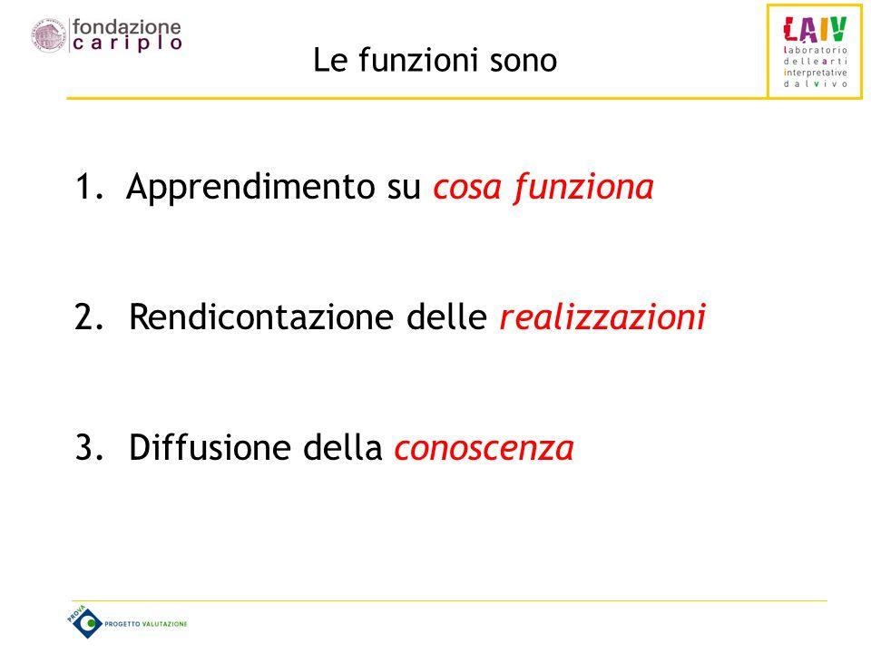 Le funzioni sono 2. Rendicontazione delle realizzazioni 3.