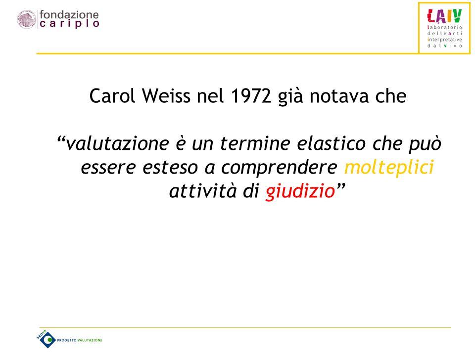 Carol Weiss nel 1972 già notava che valutazione è un termine elastico che può essere esteso a comprendere molteplici attività di giudizio