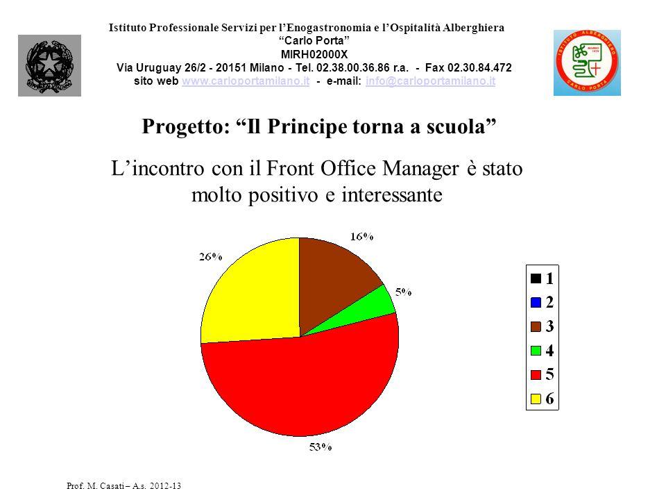 Progetto: Il Principe torna a scuola Lincontro con il Front Office Manager è stato molto positivo e interessante Istituto Professionale Servizi per lE