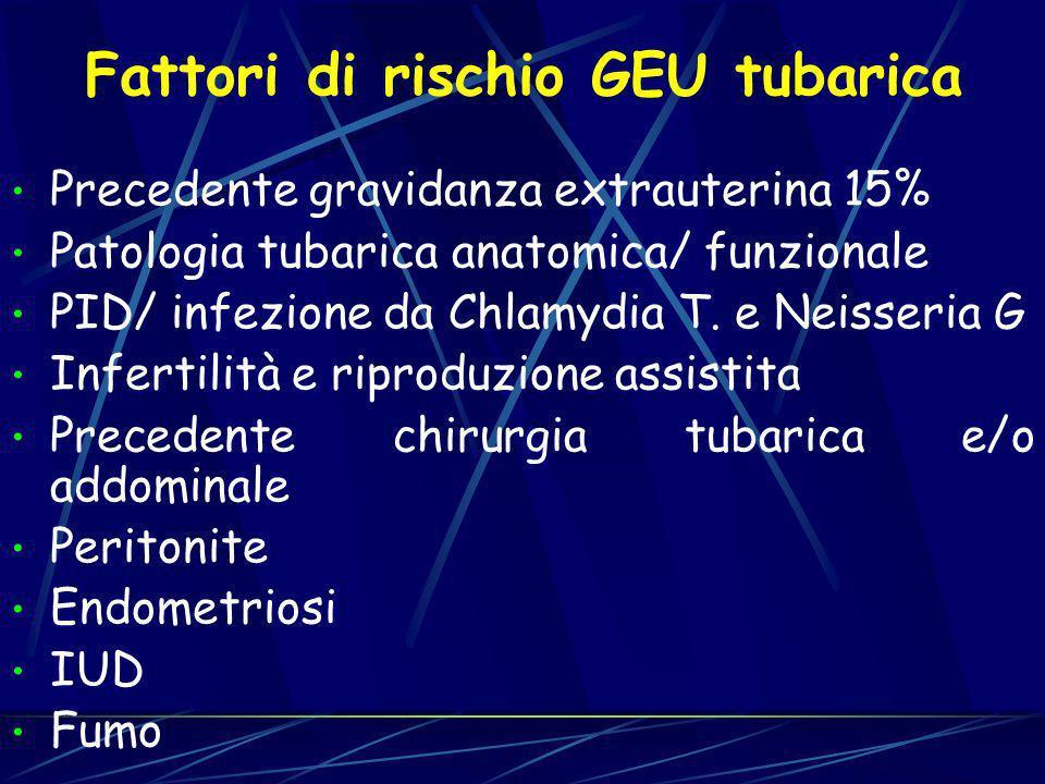 Precedente gravidanza extrauterina 15% Patologia tubarica anatomica/ funzionale PID/ infezione da Chlamydia T. e Neisseria G Infertilità e riproduzion