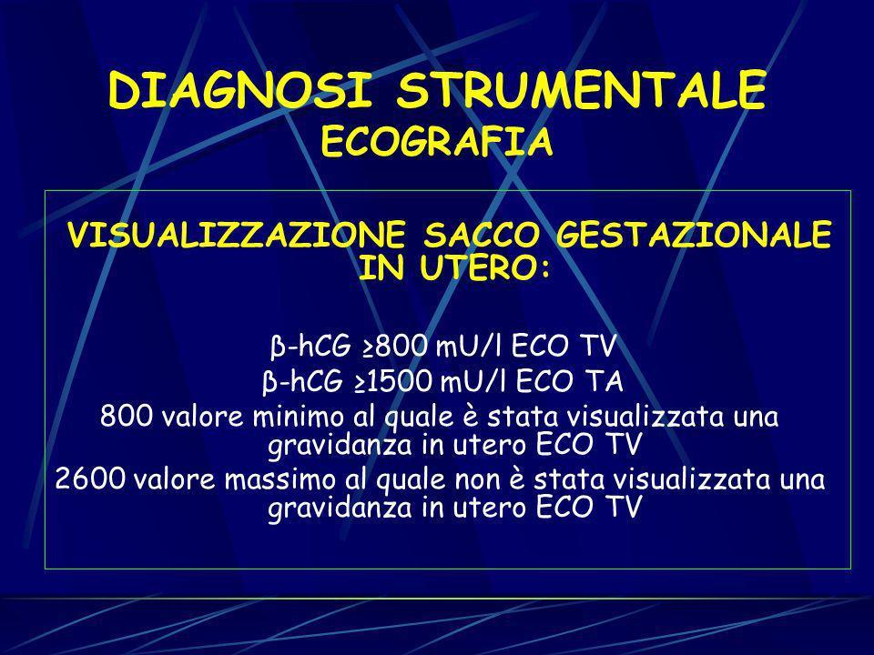 DIAGNOSI STRUMENTALE ECOGRAFIA VISUALIZZAZIONE SACCO GESTAZIONALE IN UTERO: β-hCG 800 mU/l ECO TV β-hCG 1500 mU/l ECO TA 800 valore minimo al quale è