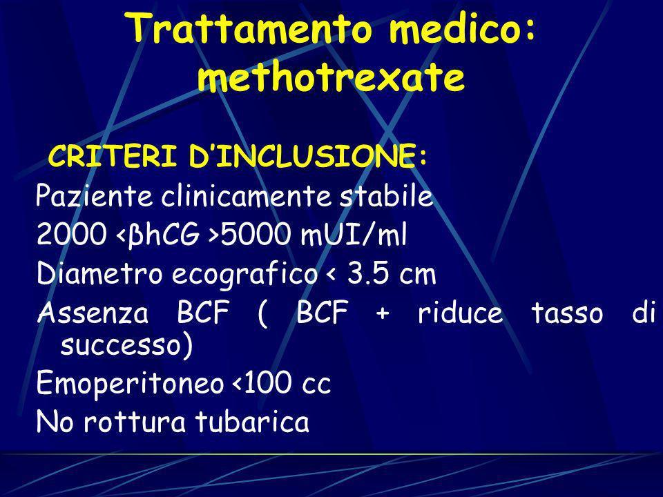 CRITERI DINCLUSIONE: Paziente clinicamente stabile 2000 5000 mUI/ml Diametro ecografico < 3.5 cm Assenza BCF ( BCF + riduce tasso di successo) Emoperi