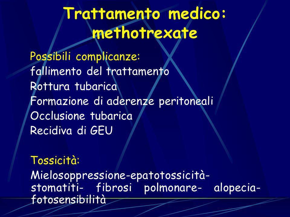 Possibili complicanze: fallimento del trattamento Rottura tubarica Formazione di aderenze peritoneali Occlusione tubarica Recidiva di GEU Tossicità: M