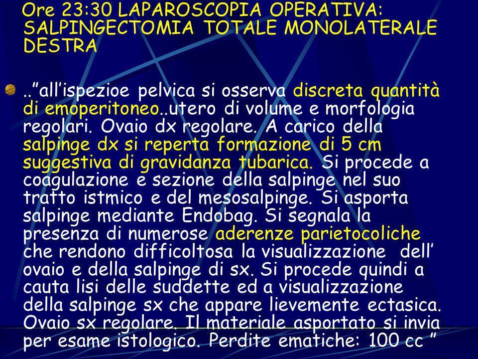Ore 23:30 LAPAROSCOPIA OPERATIVA: SALPINGECTOMIA TOTALE MONOLATERALE DESTRA..allispezioe pelvica si osserva discreta quantità di emoperitoneo..utero d