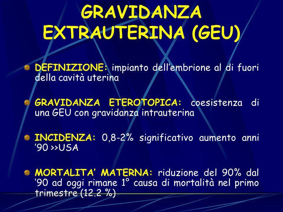 DEFINIZIONE: impianto dellembrione al di fuori della cavità uterina GRAVIDANZA ETEROTOPICA: coesistenza di una GEU con gravidanza intrauterina INCIDEN