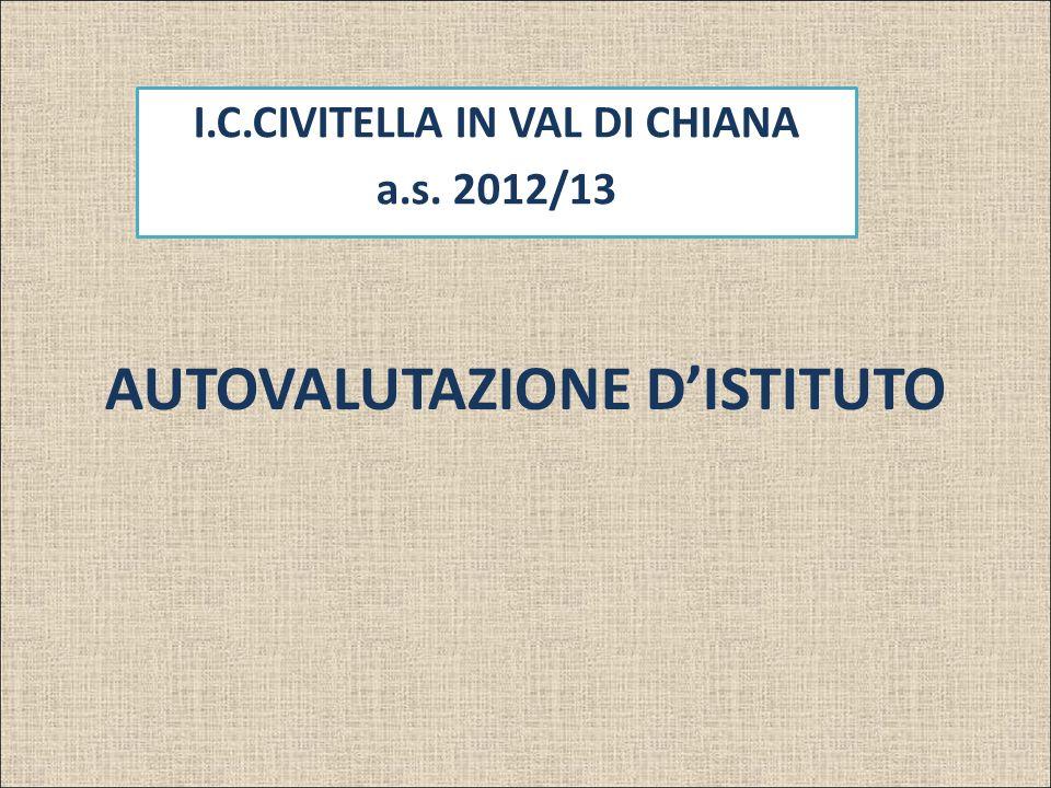 AUTOVALUTAZIONE DISTITUTO I.C.CIVITELLA IN VAL DI CHIANA a.s. 2012/13