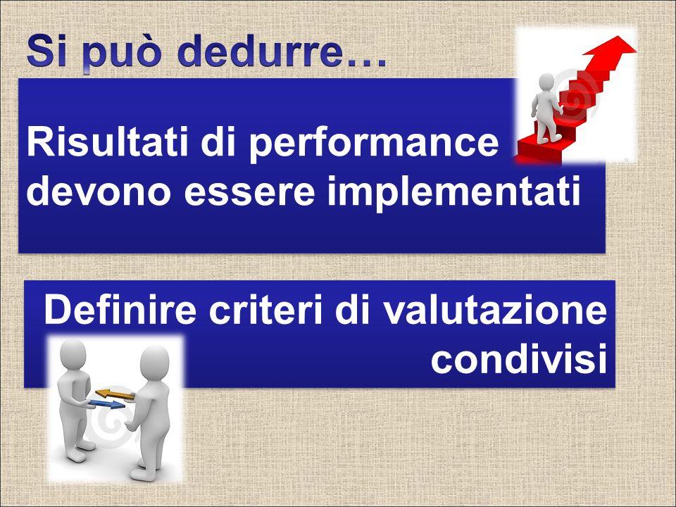 Risultati di performance devono essere implementati Definire criteri di valutazione condivisi Definire criteri di valutazione condivisi