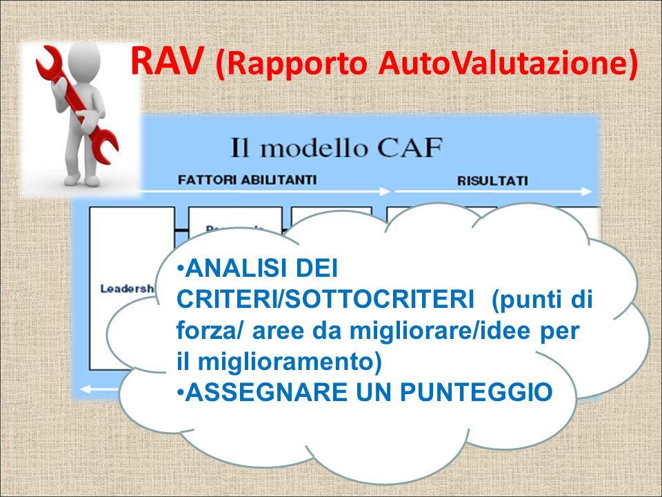 RAV (Rapporto AutoValutazione) ANALISI DEI CRITERI/SOTTOCRITERI (punti di forza/ aree da migliorare/idee per il miglioramento) ASSEGNARE UN PUNTEGGIO