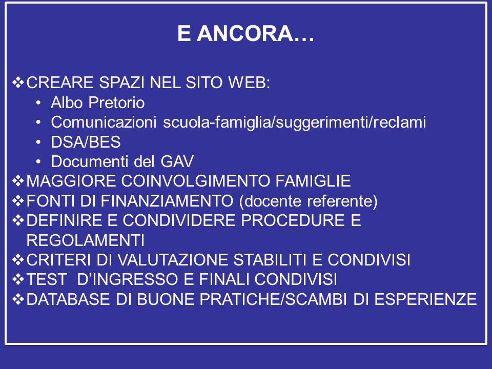E ANCORA… CREARE SPAZI NEL SITO WEB: Albo Pretorio Comunicazioni scuola-famiglia/suggerimenti/reclami DSA/BES Documenti del GAV MAGGIORE COINVOLGIMENT