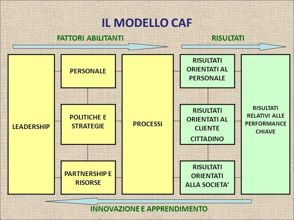 6 Il processo di Autovalutazione: un percorso a vari steps Step 1.