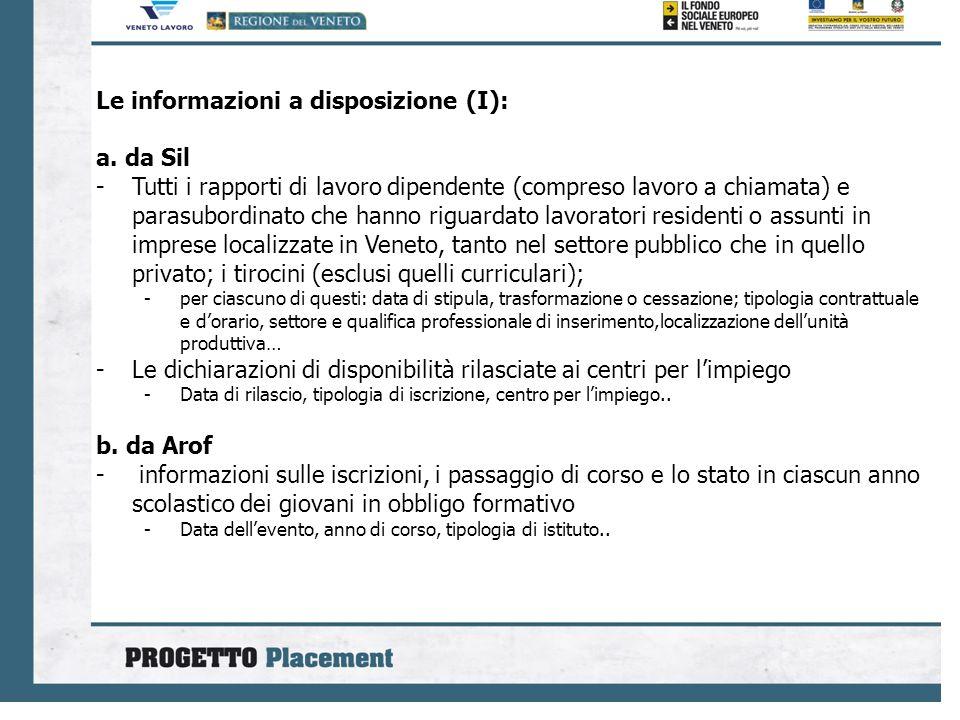Le informazioni a disposizione (I): a.