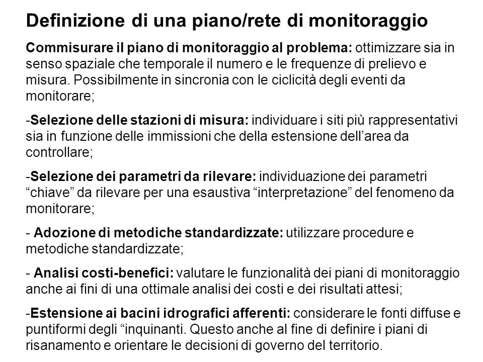 Definizione di una piano/rete di monitoraggio Commisurare il piano di monitoraggio al problema: ottimizzare sia in senso spaziale che temporale il num
