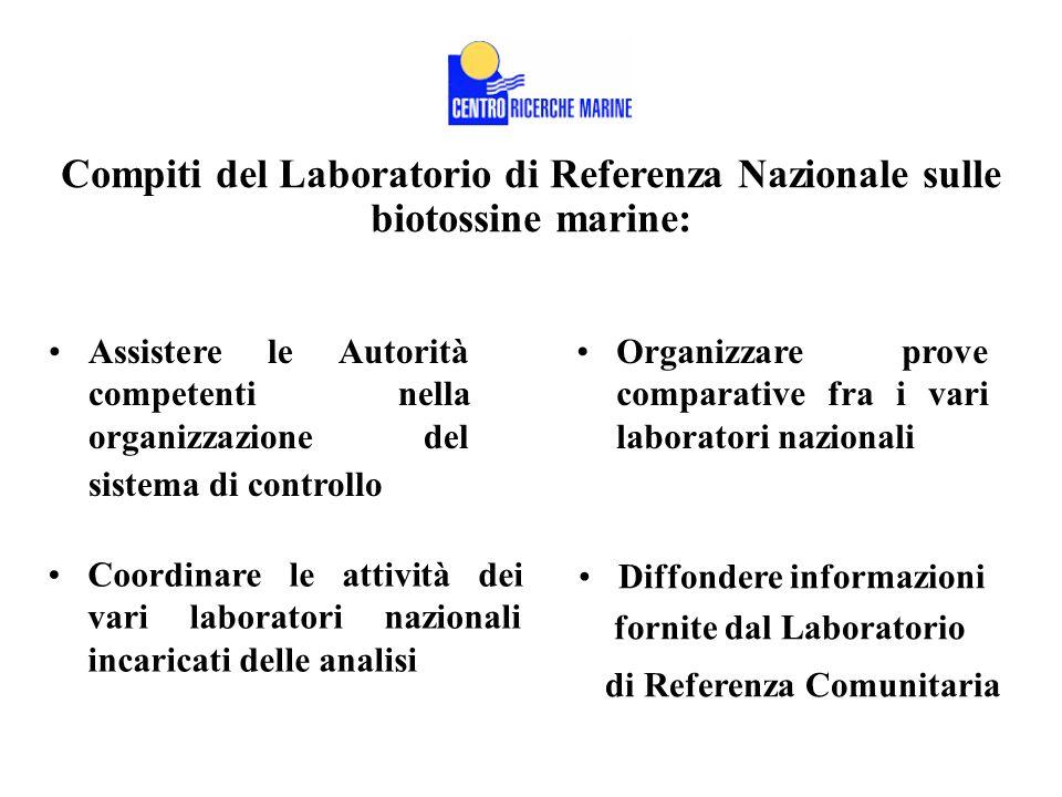 Compiti del Laboratorio di Referenza Nazionale sulle biotossine marine: Coordinare le attività dei vari laboratori nazionali incaricati delle analisi