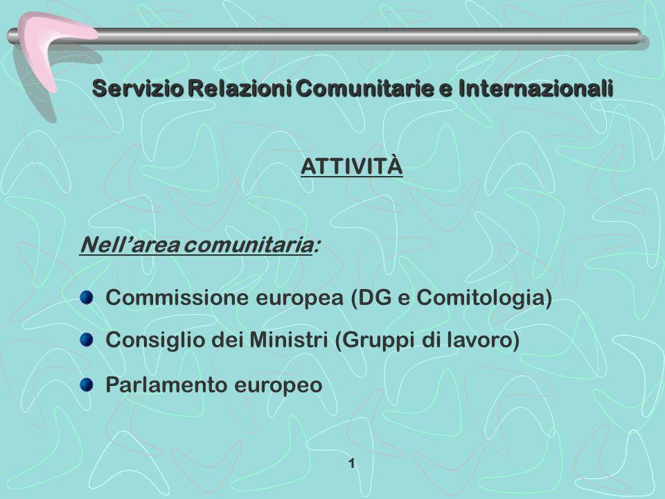 Servizio Relazioni Comunitarie e Internazionali ATTIVITÀ Nellarea comunitaria: Commissione europea (DG e Comitologia) Consiglio dei Ministri (Gruppi di lavoro) Parlamento europeo 1